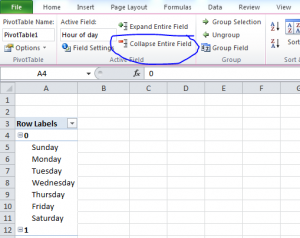 Excel Collapse Entire Field Example for PPC